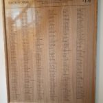 honours board the packhorse south stoke