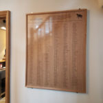 honours board the packhorse south stoke